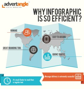 Why Infographic is so Efficient – the Secret behind it
